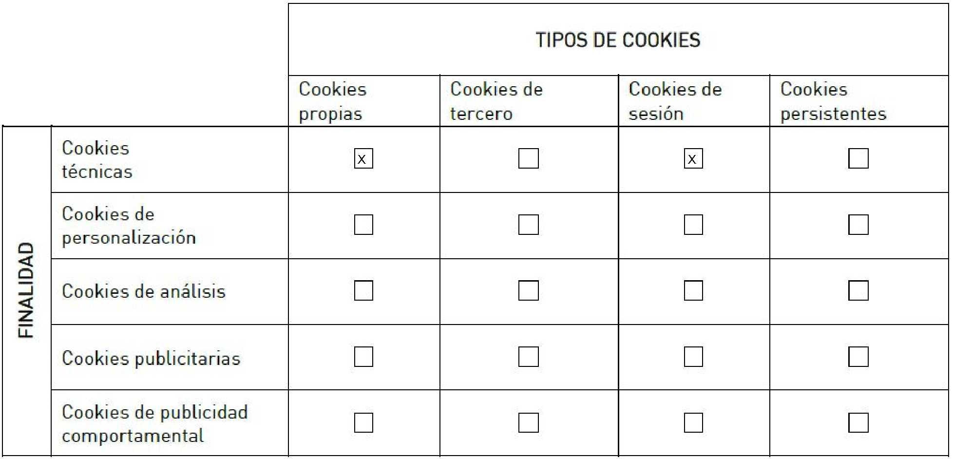 Tipos de cookies2